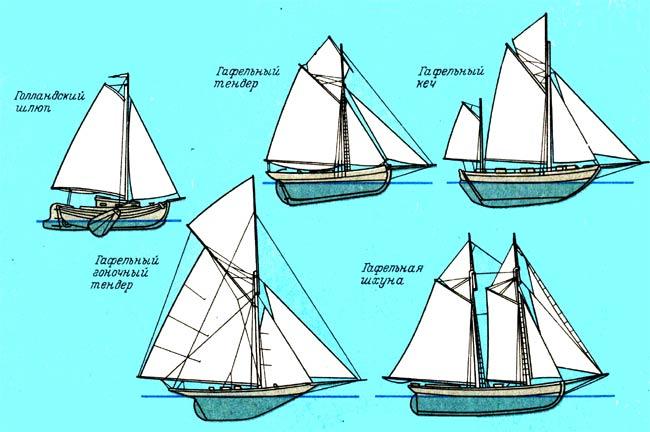 лодка с парусом треугольным
